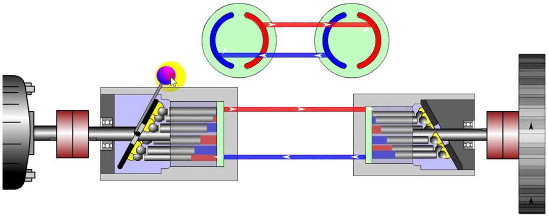 Hydrostat-Graphic